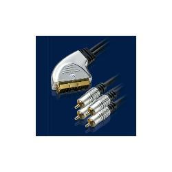 EDC CABLE EUROCONECTOR-RCA HOME THEATRE